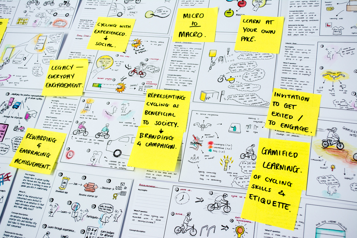 conceptmapping